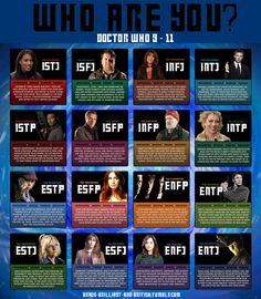 Which Doctor Who character are you? (Myers Briggs) by uniqueth