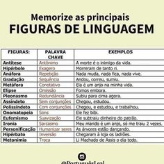 Learning Portuguese for Business Learn Brazilian Portuguese, Portuguese Lessons, Social Trends, Canal E, Good Books, Improve Yourself, Learning, Instagram Posts, Nail