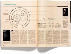 Francesco Franchi – Infographics