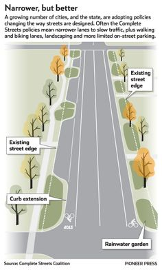 Paul, others narrow streets to slow traffic while cutting costs – Twin Cities Green Street, Urban Landscape, Landscape Design, Landscape Architecture, Architecture Design, Architecture Diagrams, Architecture Portfolio, Residential Architecture, Public Space Design