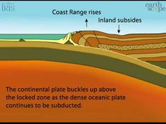 Plate Tectonics Eruption: text, images, music, video | Glogster EDU - Interactive multimedia posters