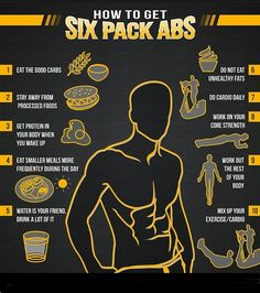 Muscle building secrets FAST Fitness motivation inspiration
