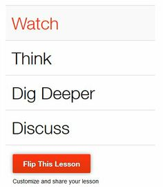 Flipp, watch, think, dig deeper and discuss http://ed.ted.com/lessons #flippat i struktur #flippatistruktur