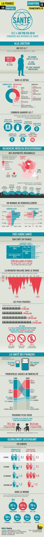 la santé en France. Dataviz par WeDoData