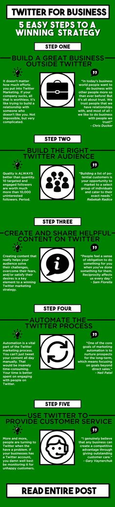Using Twitter for business is a no-brainer. But you need to know what you're doing. These 5 steps will put you on your way to a winning Twitter strategy.