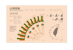Infographic Design   Motorcycle Info in TW on Behance