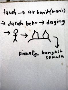 Our life same Our Life, Math Equations
