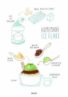 Recipe Drawing, Sketch Note, Planner Doodles, Cute Food, Good Food, Food Painting, Food Journal, Food Drawing, Homemade Ice