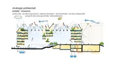 Mario Cucinella Architects | ARCH | SECTION | Pinterest | Mario ...