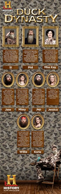 Duck Dynasty Family Tree | What The Duck