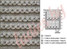 25 ideas for knitting loom blanket tutorials crochet baby Knitting Stiches, Knitting Charts, Lace Knitting, Knitting Patterns Free, Crochet Stitches, Baby Afghan Crochet, Afghan Crochet Patterns, Stitch Patterns, Knitting Projects