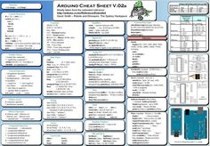 Gavin of Syndey, Australia, wrote in to share his Arduino Cheat Sheet: Description: I really love cheat sheets. In a lot of cases they can take the place o