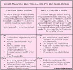 new french vs italian method