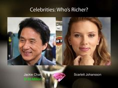 All of the data represented in game are in accordance of publicly available Forbes and Fortune richest people lists, the websites http://www.therichest.org, http://www.celebritynetworth.com and http://www.famenetworth.com and are actual of May-June, 2012. All net worth data are only estimated and may vary with time.