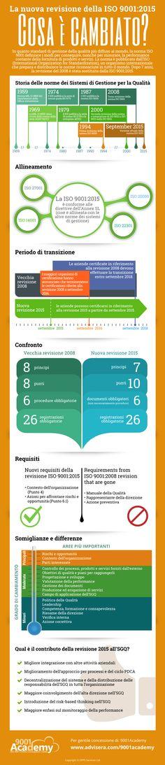 Internal Audit Roadmap | Thomson Reuters Accelus | ccio top 10 cloud ...