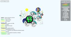 170910 agario game high score špeak screen shot agarioplay.com - Player: špeak / Score: 1709100 - špeak saved mass Wow... I think, that our scores were sometimes bigger, than the world record agarioplay.com