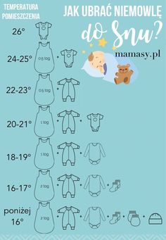 Newborn Room, Ideas Habitaciones, Future Mom, Baby Boom, Midwifery, Baby Time, Baby Hacks, Newborn Photos, Kids And Parenting
