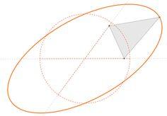 mirandamolina:    Elipse de Van Schooten  (víaGeometría Dinámica» Elipse de Van Schooten)