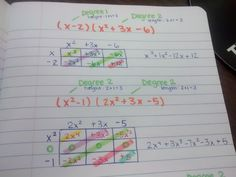 Algebra, Common Core Math I on Pinterest   Systems Of Equations ...