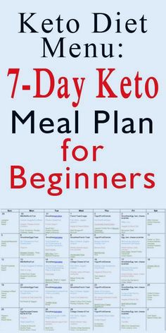 If you're looking to slim down in a healthy way, the ketogenic diet plan for weight loss just might be for you! In case you're not familiar with the plan Ketogenic Diet Meal Plan, Ketogenic Diet For Beginners, Keto Diet For Beginners, Keto Meal Plan, Diet Meal Plans, Diet Menu, Meal Prep, Ketogenic Lifestyle, Paleo Diet