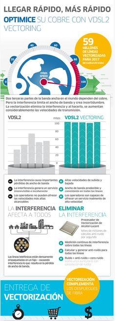 Infografia-Alcatel-Lucent