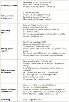 Common phrases to help you speak politely on the telephone in English English Tips, English Lessons, Learn English, English English, English Writing, English Words, English Grammar, Grammar And Vocabulary, English Vocabulary