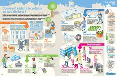 Infographie : comment réduire le volume de nos déchets, par la ville de Nantes