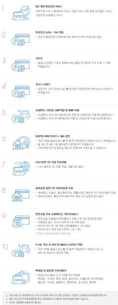 삼성카드 biz3+의 주요 혜택!