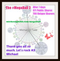 Must meet @Michael Todd   MegaBall2RippleFrame