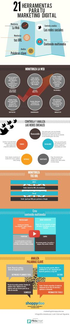 21 herramientas de marketing online #infografia #infographic #marketing
