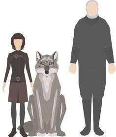 Ilustrações minimalistas de personagens de #GameOfThrones #Illustration