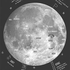 Map of the Moon Poster