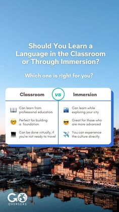 Trying to decide if you should learn a language in a classroom or through immersion? We've laid out all of the pros and cons of each to help you make your decision. A Classroom, Foundation, Language, Layout, Culture, Explore, Education, Learning, City