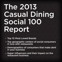 The 2013 Casual Dining Social 100 Report — Foodable Network Industry Research, Social Trends, The 100, Social Media, Dining, Reading, Casual, Food, Reading Books