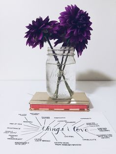Gratitude Mind Map.   Write down everything in your life that makes you happy (the little things are the best things) and keep it above your work space! | nerokrishna.com