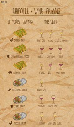 #Maridaje de comida mexicana y #vino #wine pairing