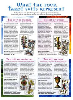 What The Four Tarot Suits Represent