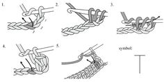 Diagram, Symbol and Abbreviation of Basic Crochet Stitches    Please  take note dear readers, I noticed that the US and UK crochet  termin...