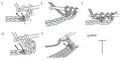 cutecrocs.com double-crochet-03 #crocheting