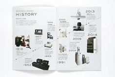 Masaomi Fujita on Behance Graph Design, Web Design, Page Design, Book Design, Layout Design, Interior Design Presentation, Presentation Layout, Magazine Design, Timeline Infographic