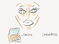 Esquema para lucir tu cara tan super definida y jugosa como las famosas. www.lanena-quiere.blogspot.com
