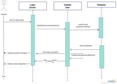Лучших изображений доски «uml»: 29   Class diagram ...