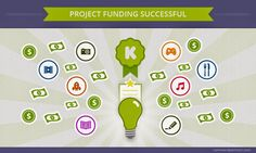 Top 10 Most Successful Crowdfunding Campaigns - It's clear that crowdfunding is the way forward, with a growing number of start-up businesses funding their innovative projects through public donations, but which crowdfunding campaigns have been the most successful?