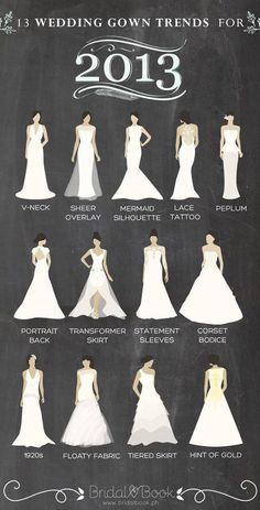 Wedding gown trends for 2013 :)