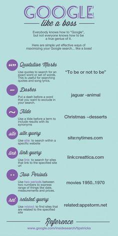 How to Google Like a Boss...