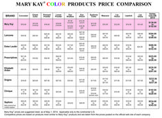 mary kay price comparison | Mary Kay Color Comparison Chart - updated to 2014 prices. MK is still ...