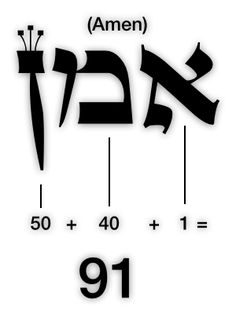 Teaching Religion, Hebrew Writing, Learn Hebrew, Hebrew Words, Names Of God, Bible Knowledge, Faith In God, Word Of God, Alphabet