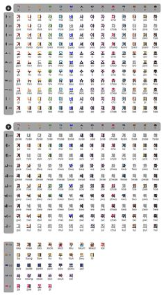 "Korean Alphabet ""Hangul"" For more information: http://www.omniglot.com/writing/korean.htm"
