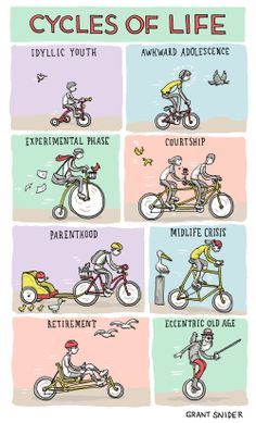 #Cycles of #life ^_^