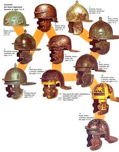 Evolution of the Roman helmet, from the 1st cent. BC to the 2nd cent. AD.